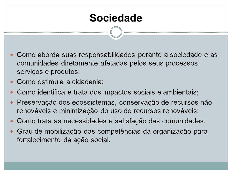 Sociedade Como aborda suas responsabilidades perante a sociedade e as comunidades diretamente afetadas pelos seus processos, serviços e produtos;