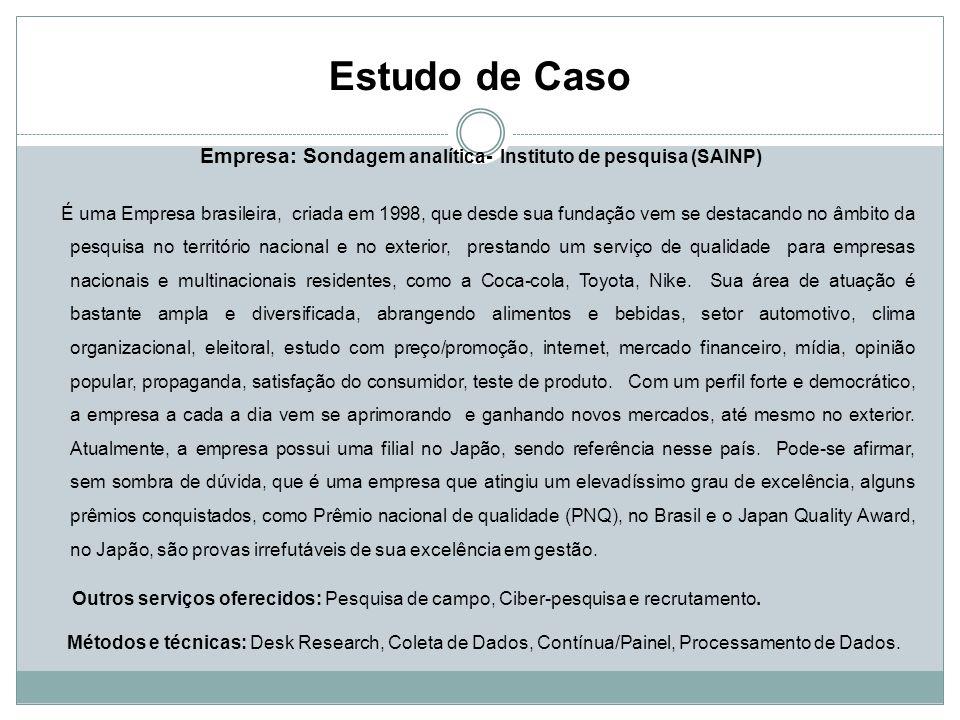 Empresa: Sondagem analítica- Instituto de pesquisa (SAINP)