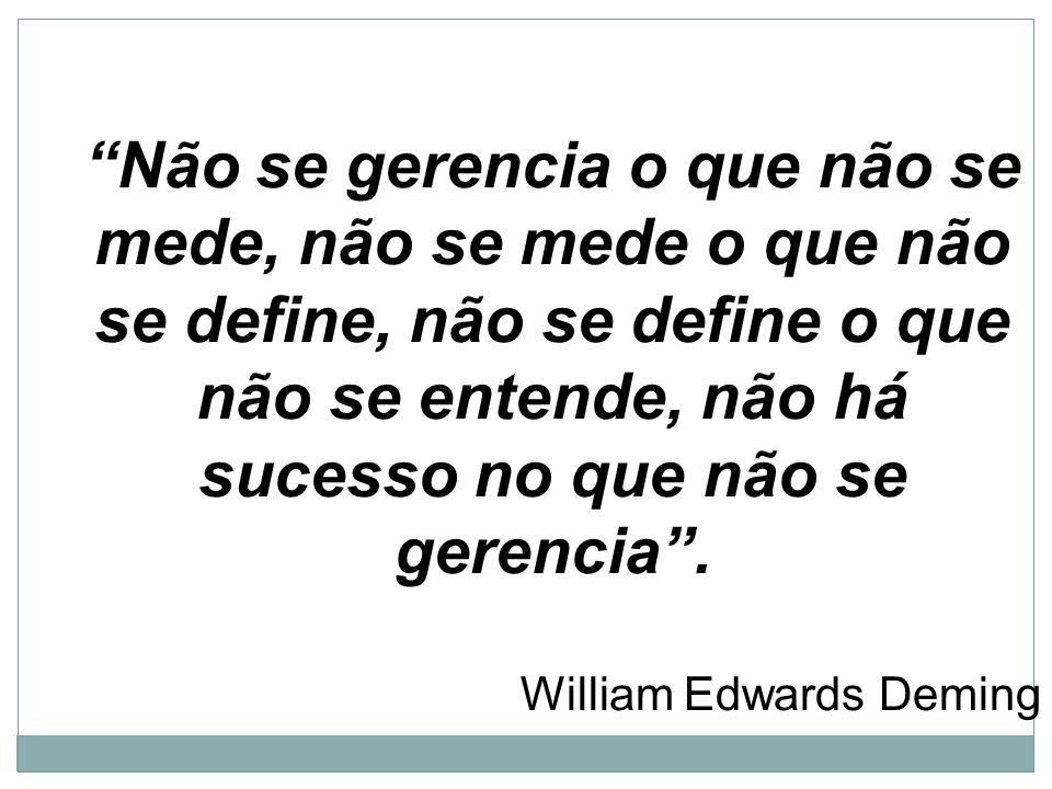 Não se gerencia o que não se mede, não se mede o que não se define, não se define o que não se entende, não há sucesso no que não se gerencia .