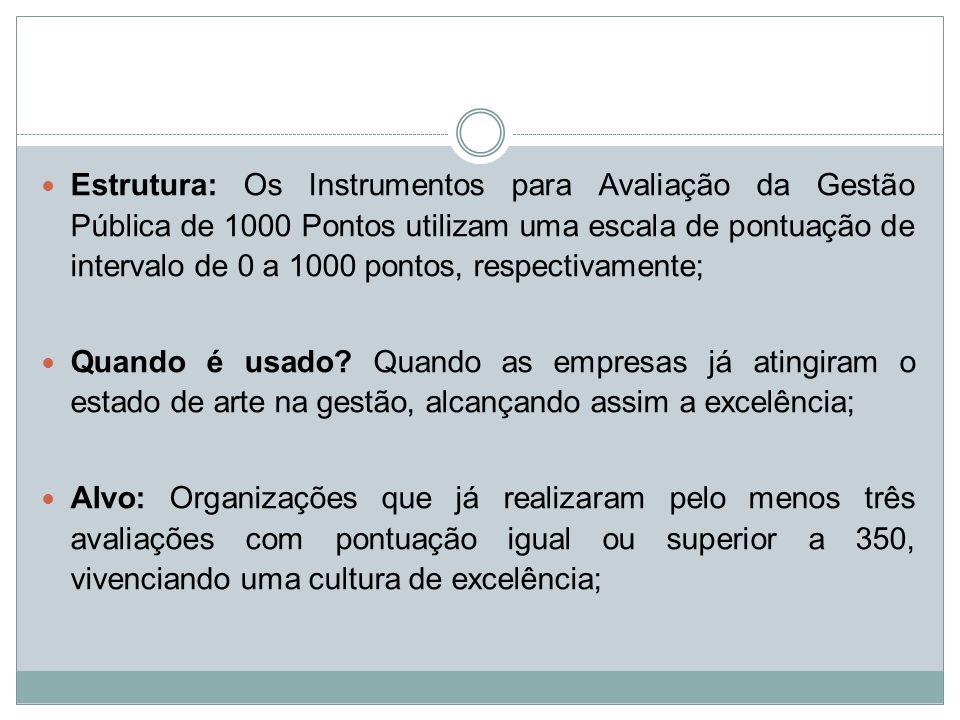 Estrutura: Os Instrumentos para Avaliação da Gestão Pública de 1000 Pontos utilizam uma escala de pontuação de intervalo de 0 a 1000 pontos, respectivamente;