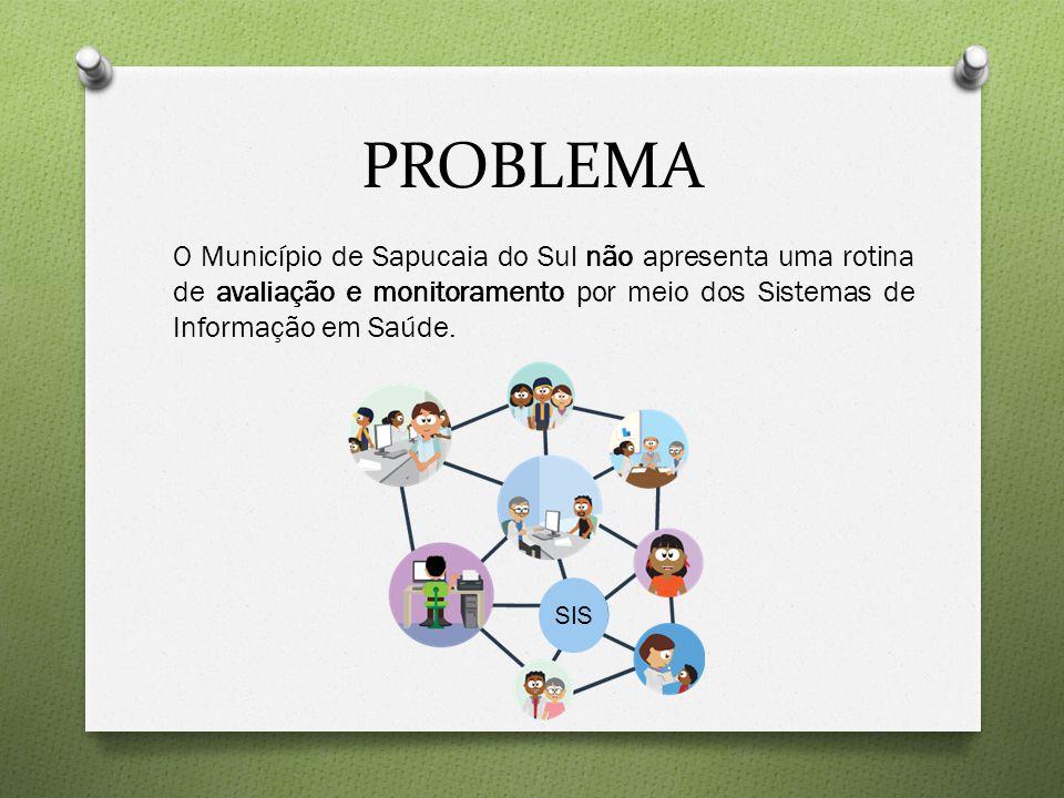PROBLEMA O Município de Sapucaia do Sul não apresenta uma rotina de avaliação e monitoramento por meio dos Sistemas de Informação em Saúde.