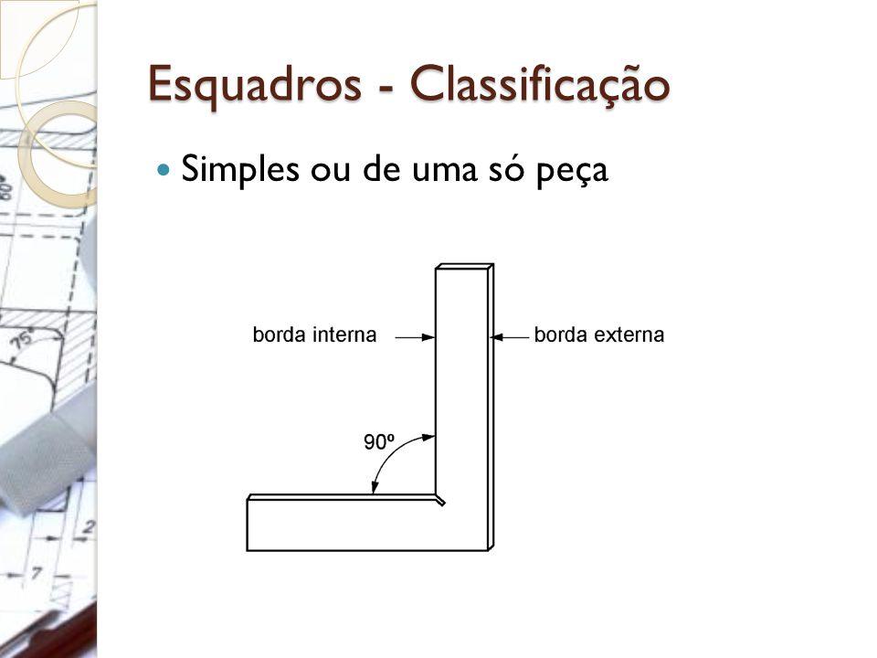 Esquadros - Classificação