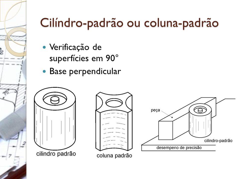 Cilíndro-padrão ou coluna-padrão