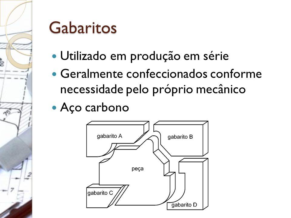 Gabaritos Utilizado em produção em série