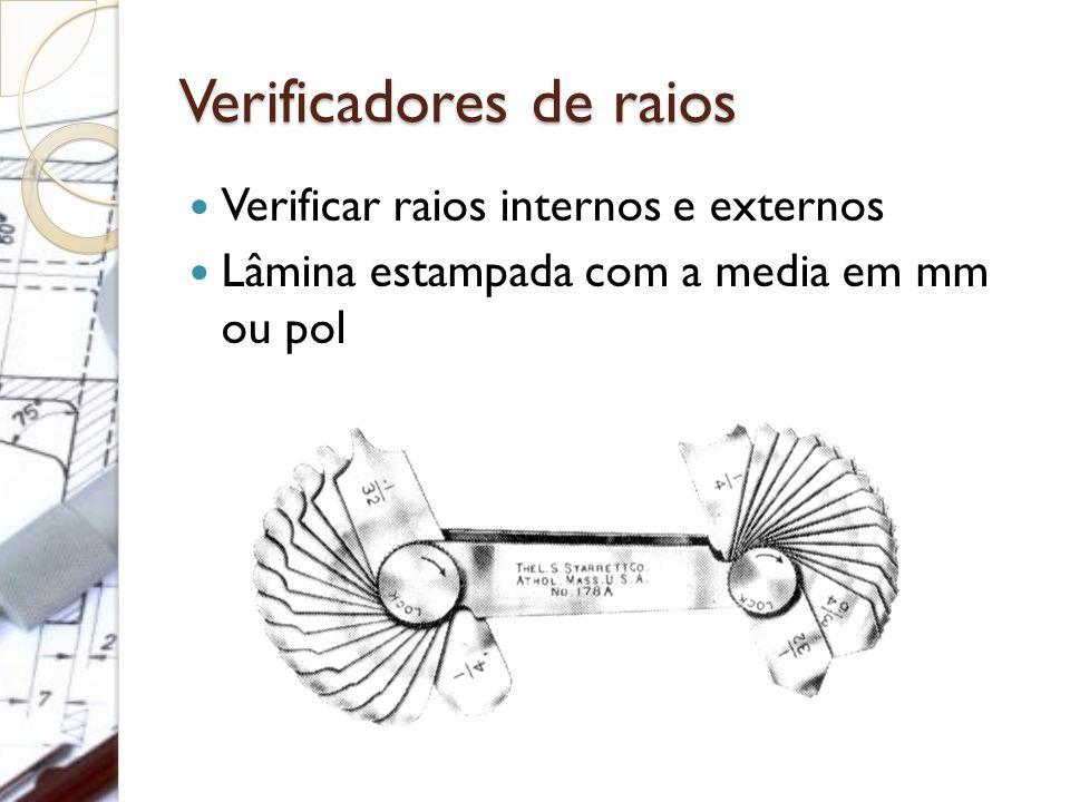 Verificadores de raios
