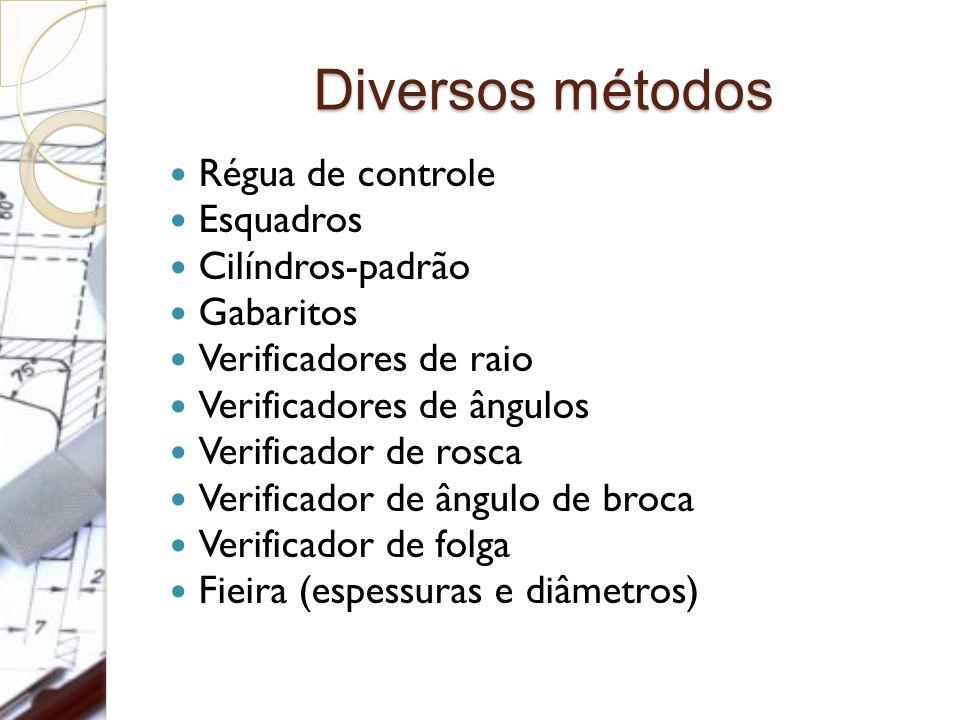 Diversos métodos Régua de controle Esquadros Cilíndros-padrão