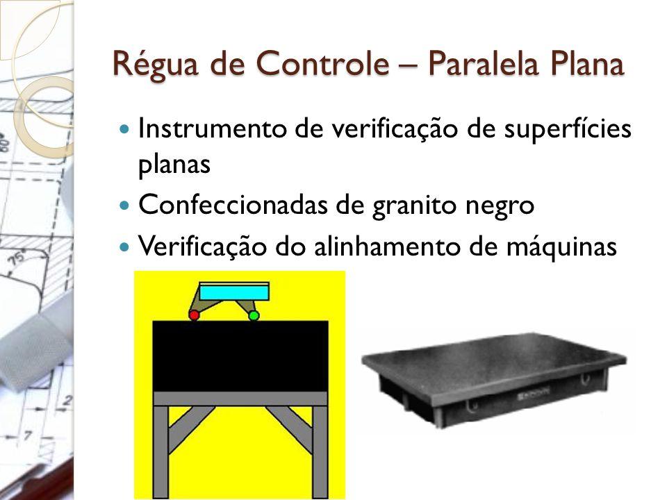 Régua de Controle – Paralela Plana
