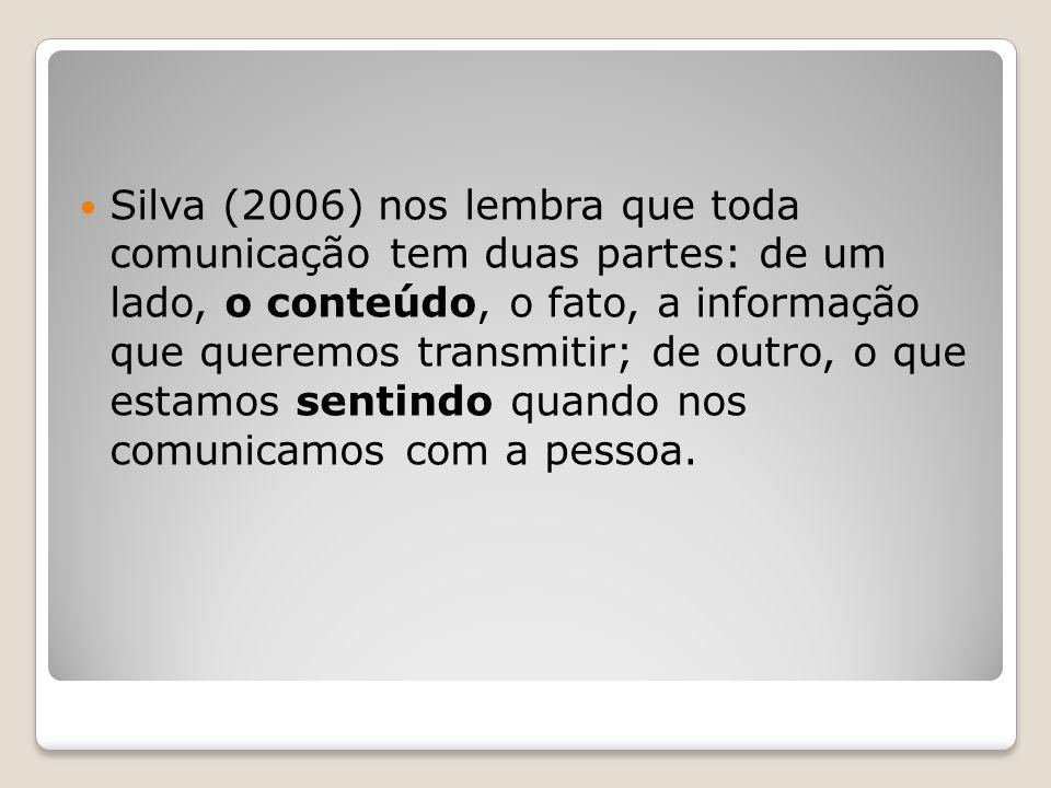 Silva (2006) nos lembra que toda comunicação tem duas partes: de um lado, o conteúdo, o fato, a informação que queremos transmitir; de outro, o que estamos sentindo quando nos comunicamos com a pessoa.