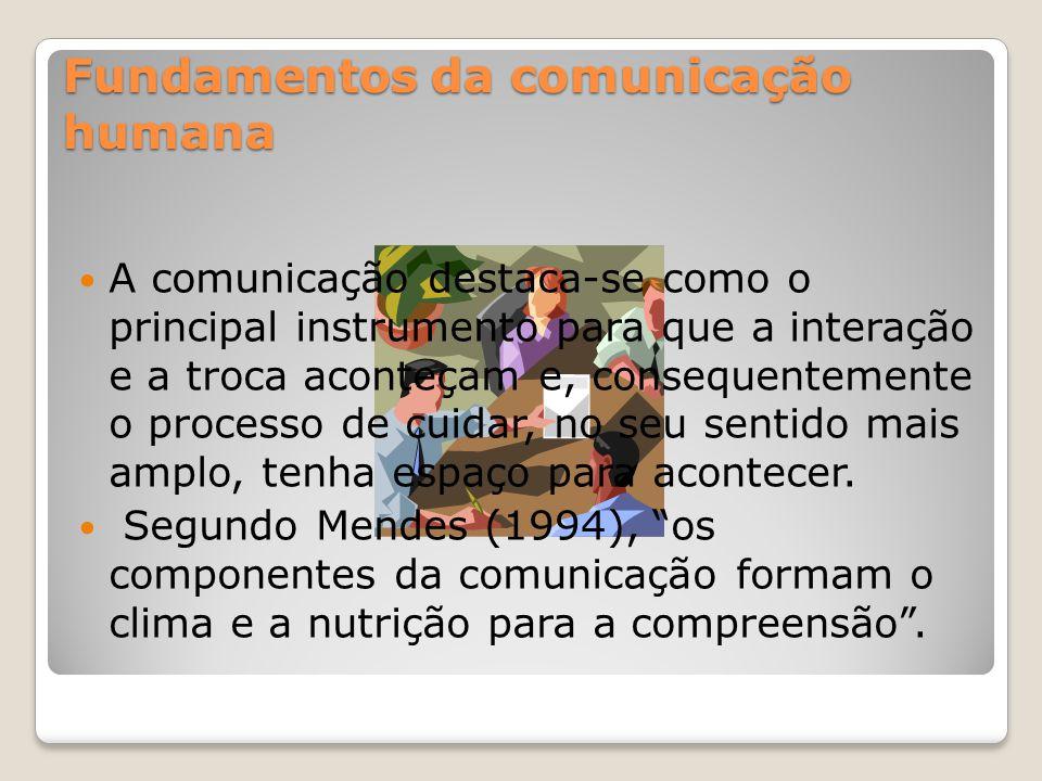 Fundamentos da comunicação humana