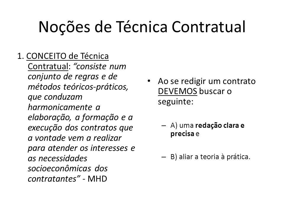 Noções de Técnica Contratual