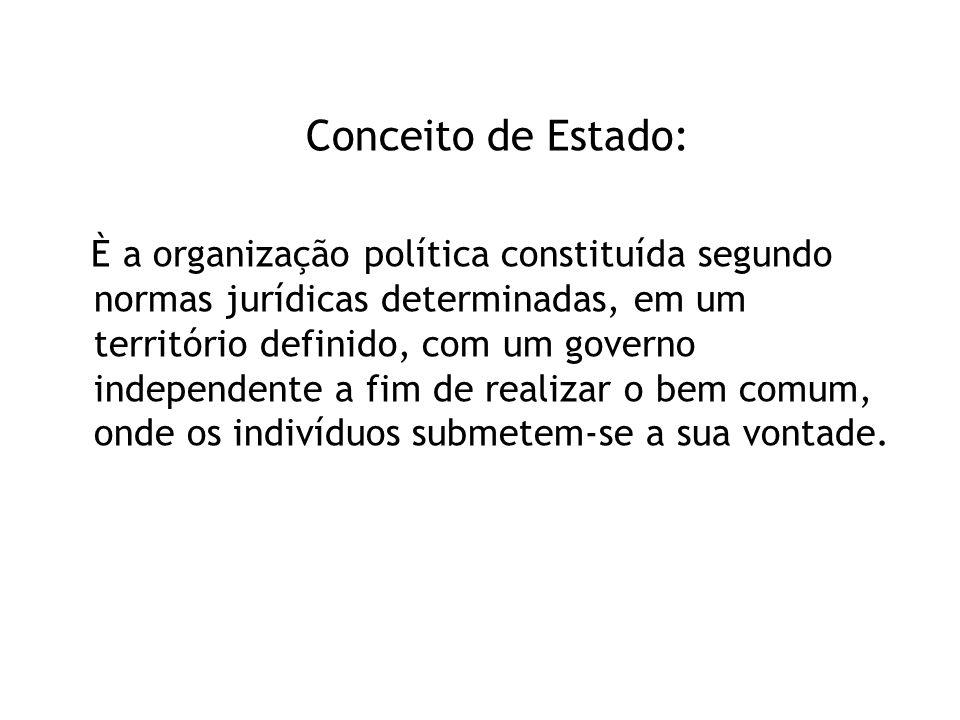 Conceito de Estado: