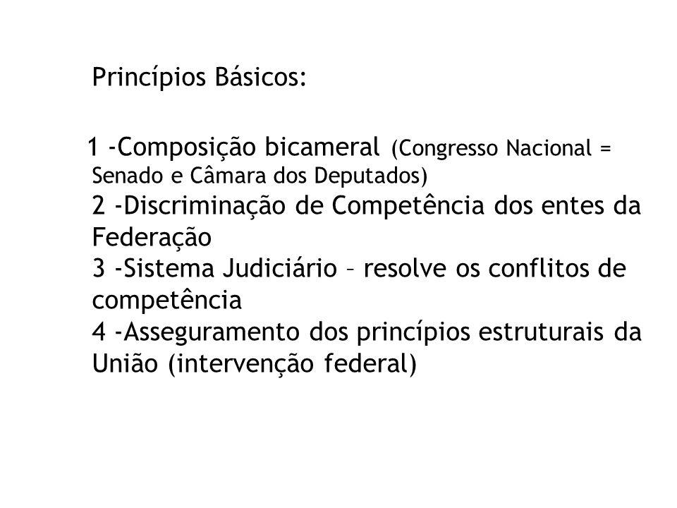 Princípios Básicos: