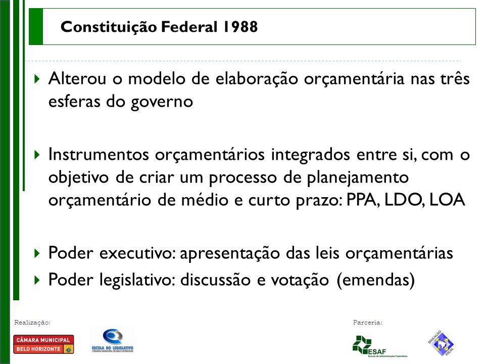 Poder executivo: apresentação das leis orçamentárias