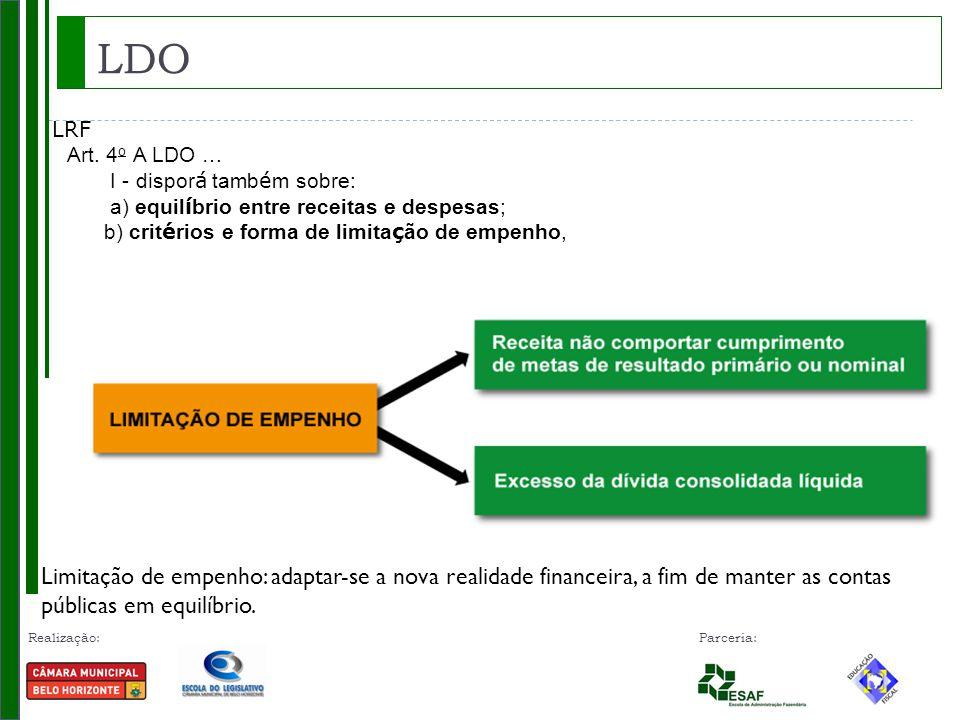 LDO LRF. Art. 4o A LDO … I - disporá também sobre: a) equilíbrio entre receitas e despesas;