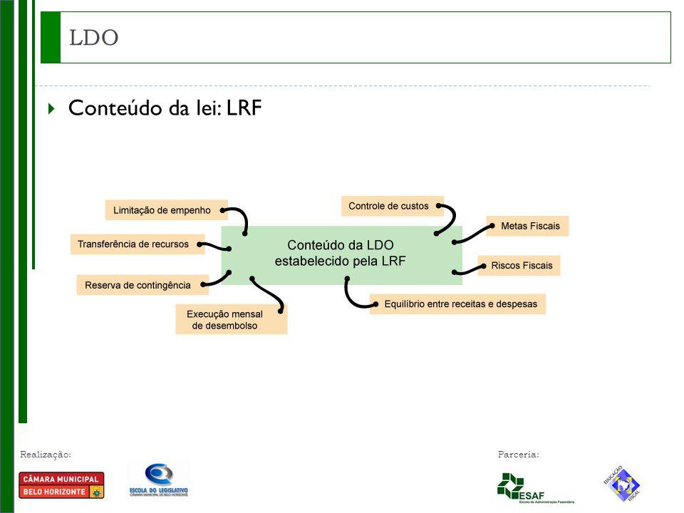 LDO Conteúdo da lei: LRF