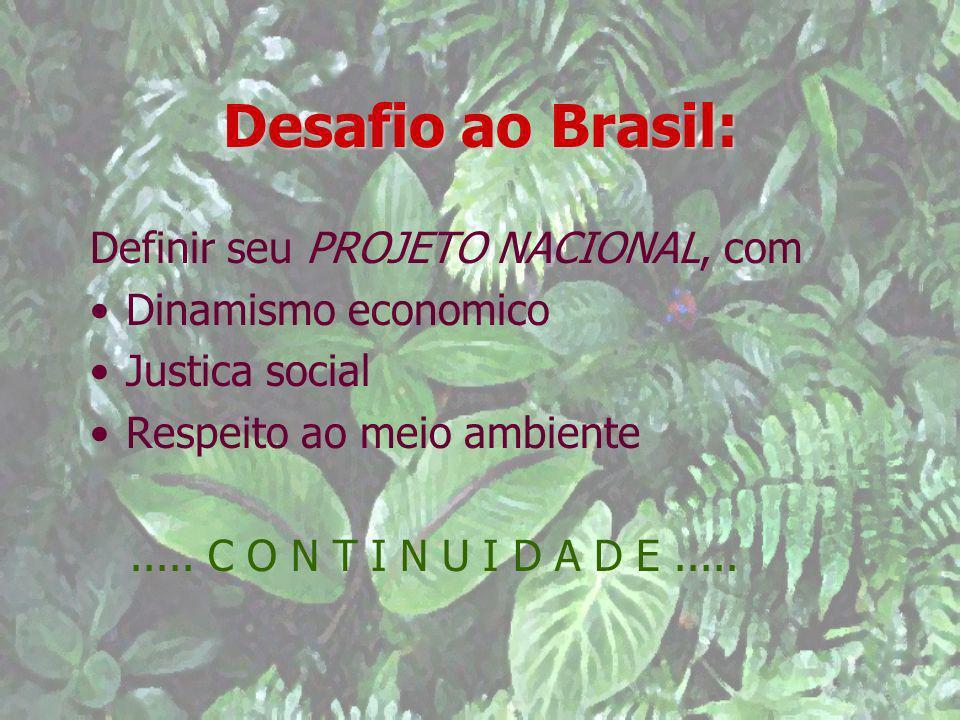 Desafio ao Brasil: Definir seu PROJETO NACIONAL, com