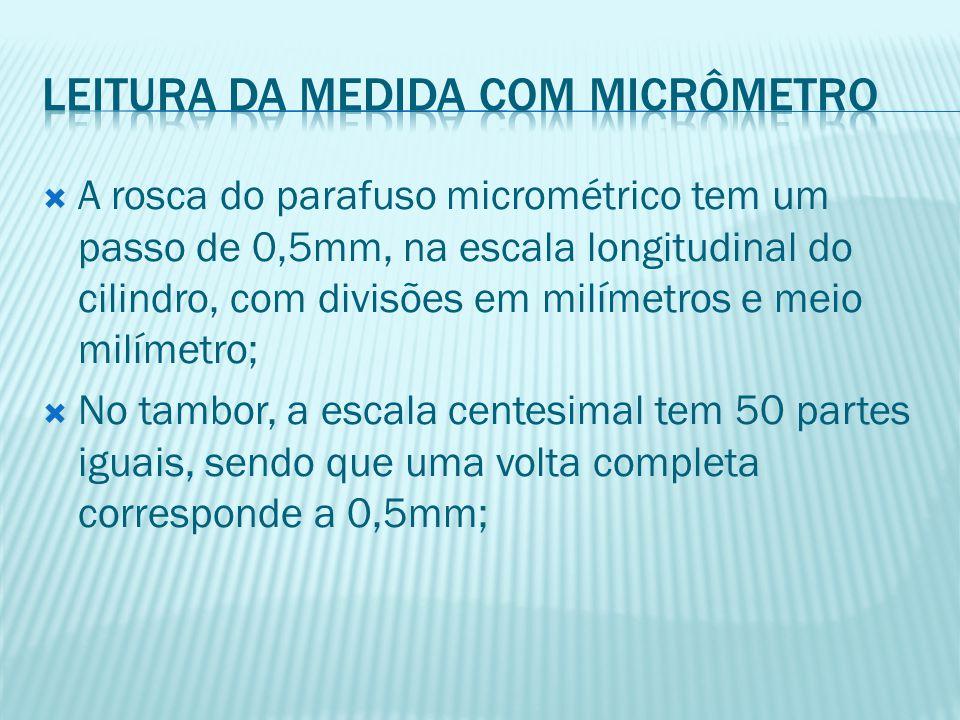 Leitura da medida com micrômetro
