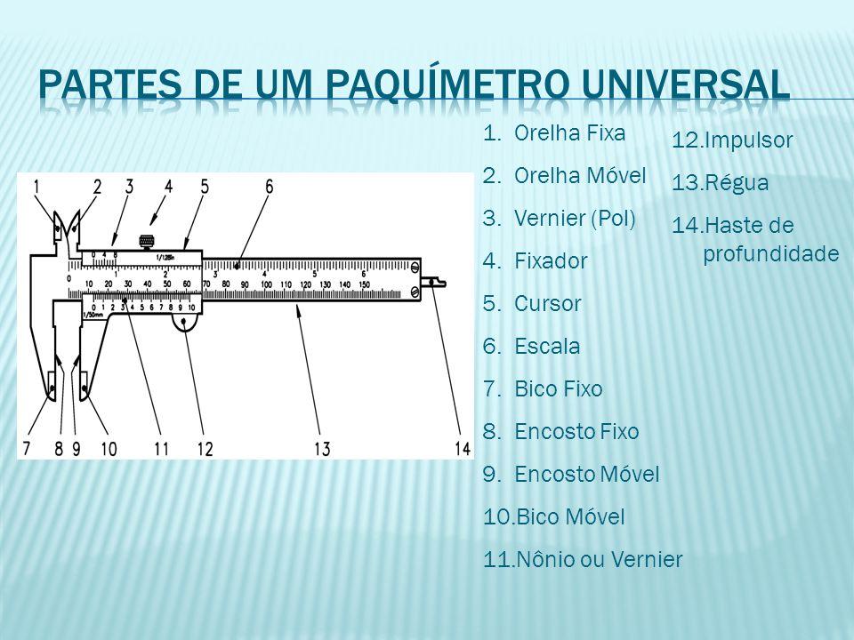 Partes de um paquímetro universal