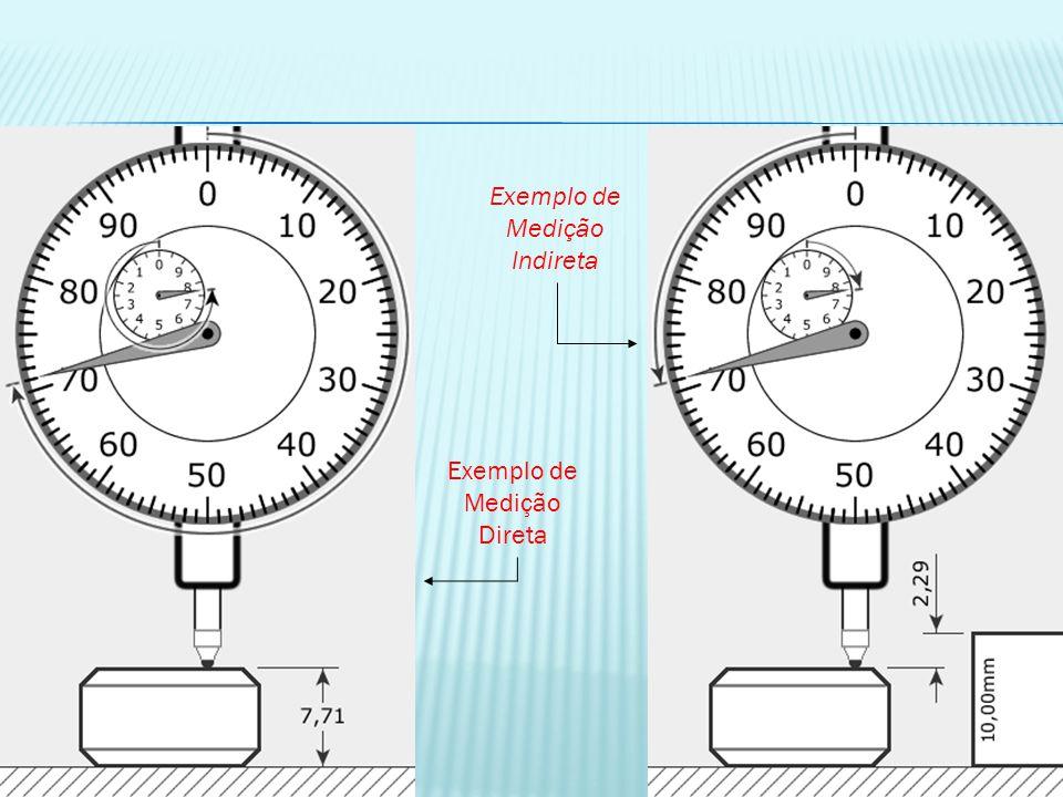Exemplo de Medição Indireta