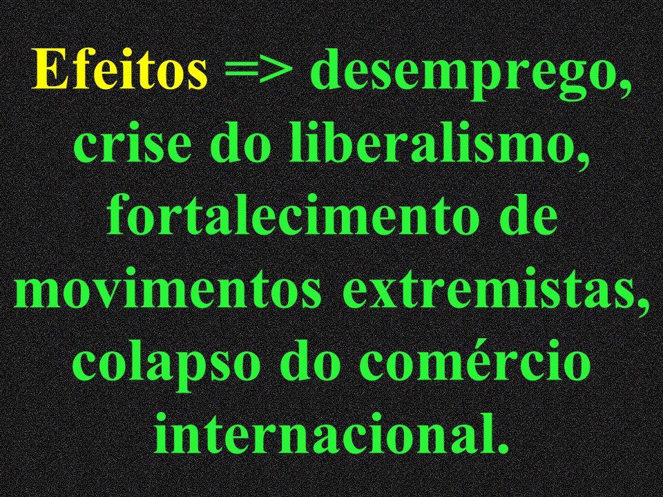 Efeitos => desemprego, crise do liberalismo, fortalecimento de movimentos extremistas, colapso do comércio internacional.