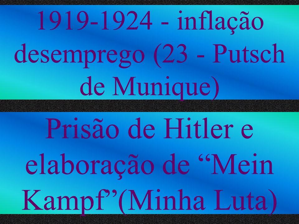 1919-1924 - inflação desemprego (23 - Putsch de Munique)