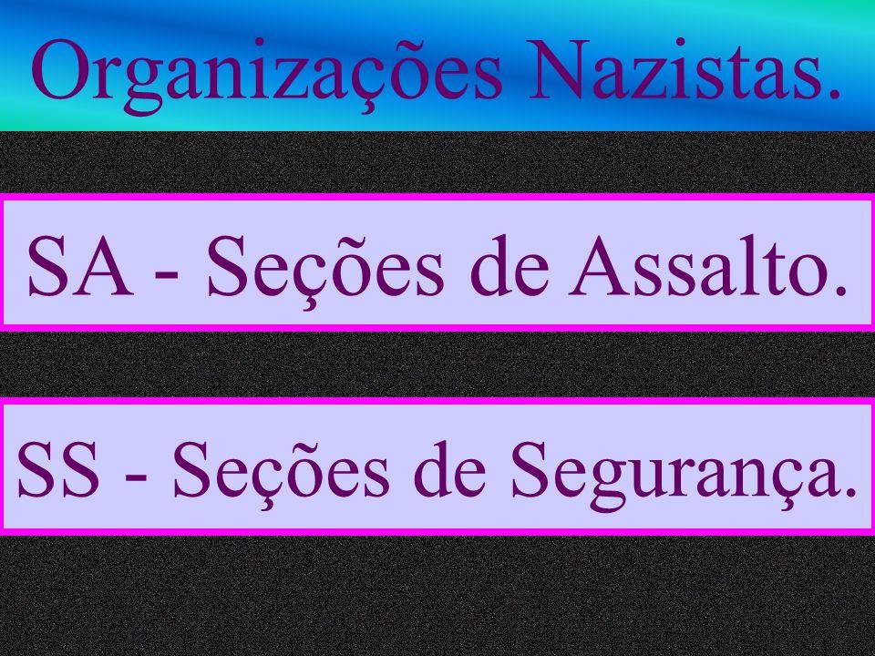 Organizações Nazistas.