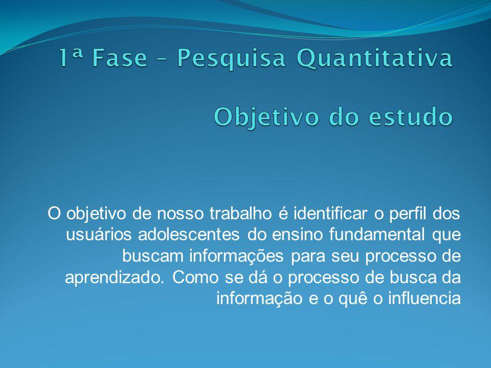 1ª Fase – Pesquisa Quantitativa Objetivo do estudo