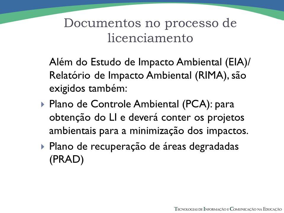 Documentos no processo de licenciamento