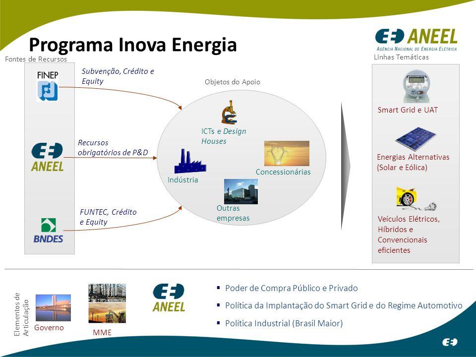 Programa Inova Energia