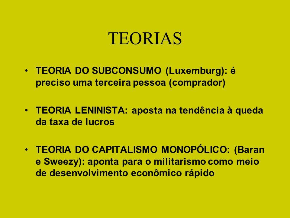 TEORIAS TEORIA DO SUBCONSUMO (Luxemburg): é preciso uma terceira pessoa (comprador) TEORIA LENINISTA: aposta na tendência à queda da taxa de lucros.