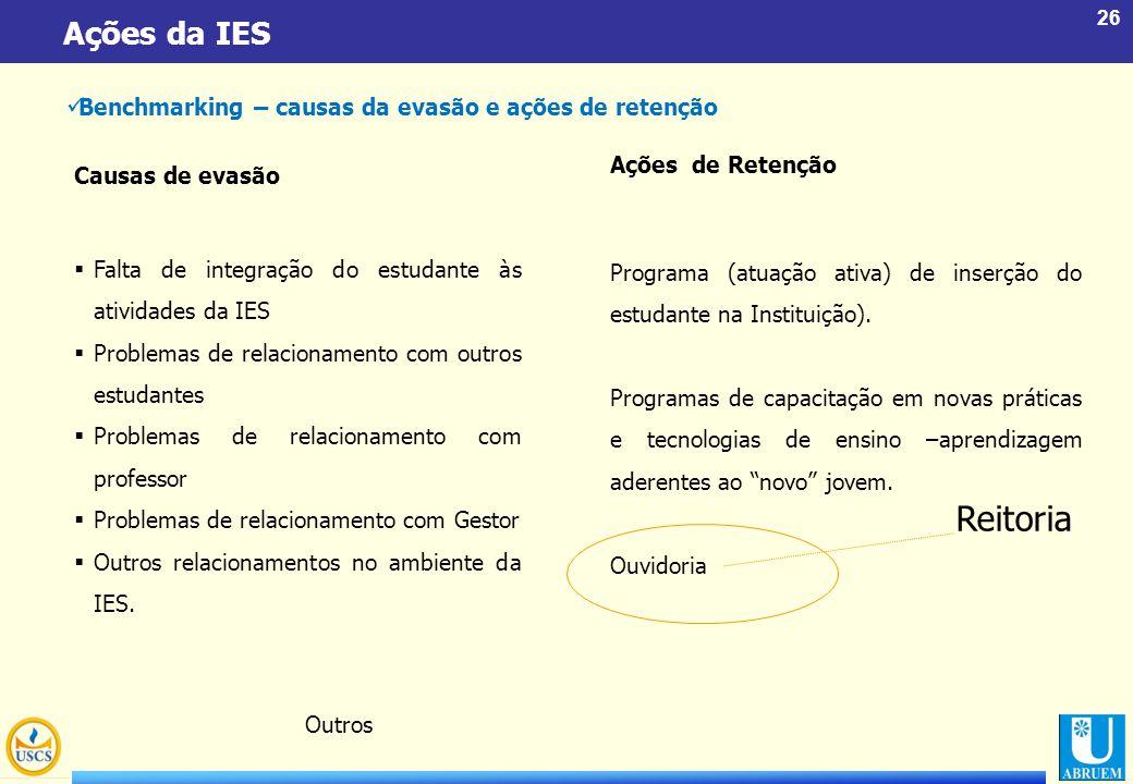 Ações da IES Benchmarking – causas da evasão e ações de retenção. Ações de Retenção. Causas de evasão.