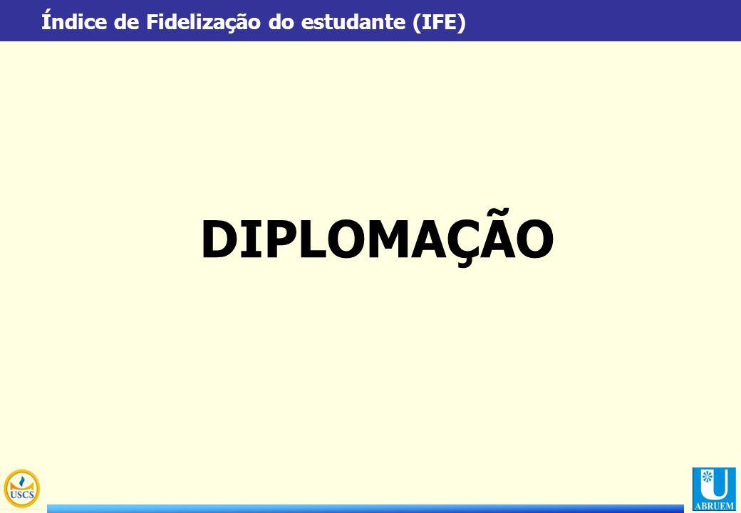 Índice de Fidelização do estudante (IFE)