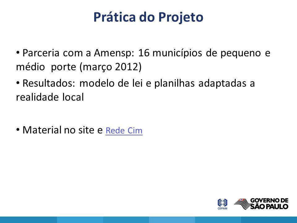 Prática do Projeto Parceria com a Amensp: 16 municípios de pequeno e médio porte (março 2012)