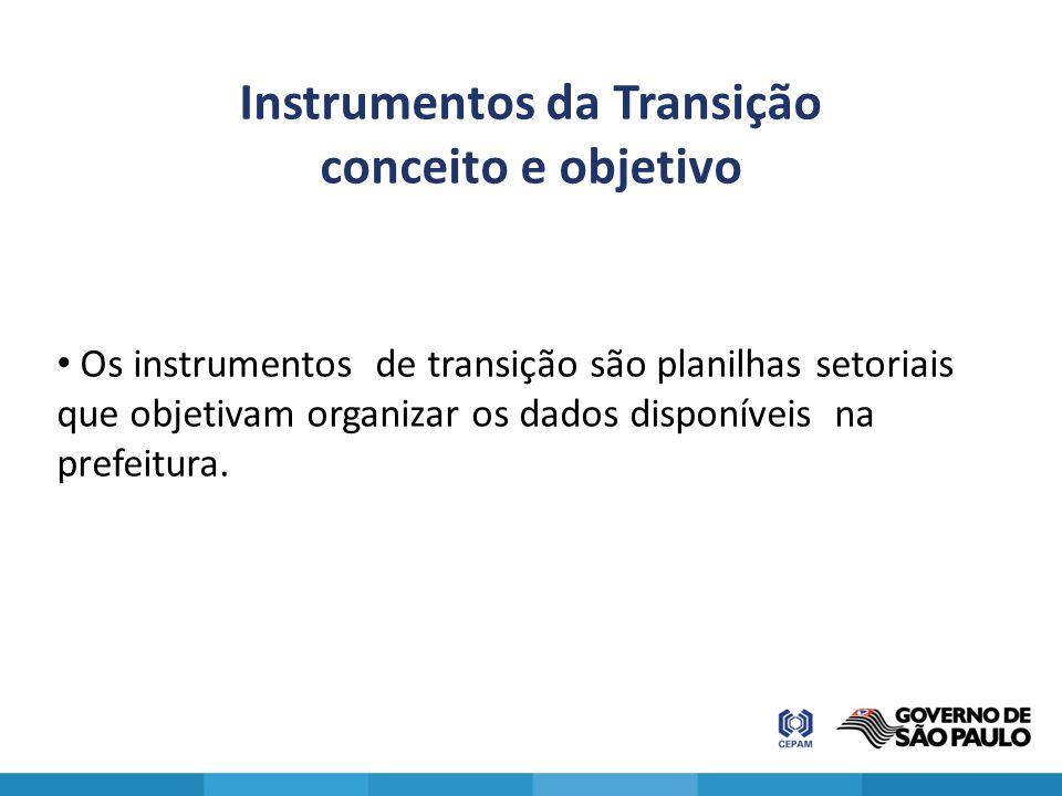 Instrumentos da Transição conceito e objetivo