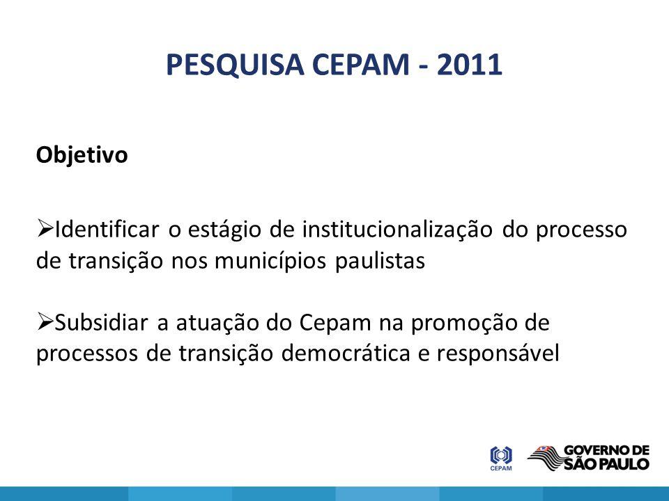 PESQUISA CEPAM - 2011 Objetivo
