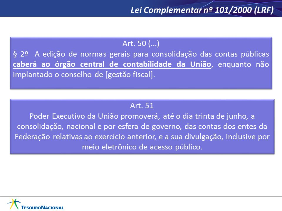 Lei Complementar nº 101/2000 (LRF)