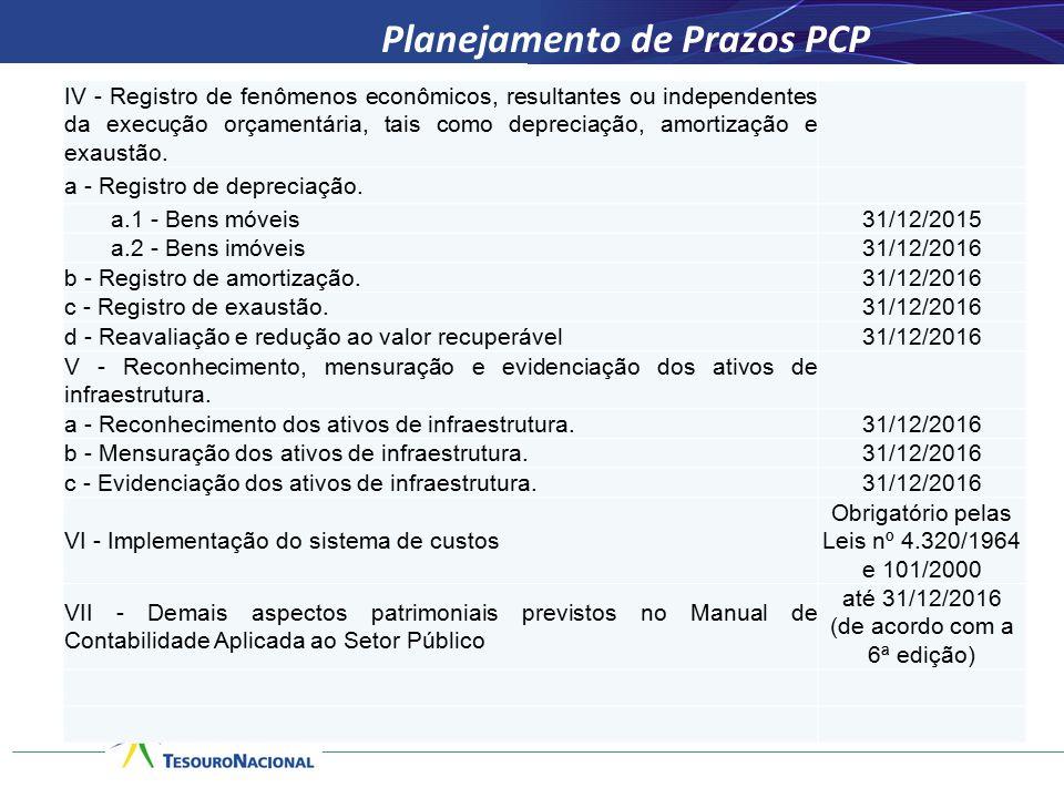 Planejamento de Prazos PCP