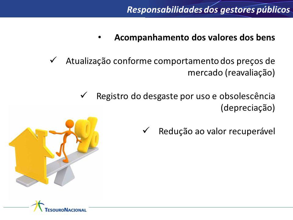 Responsabilidades dos gestores públicos