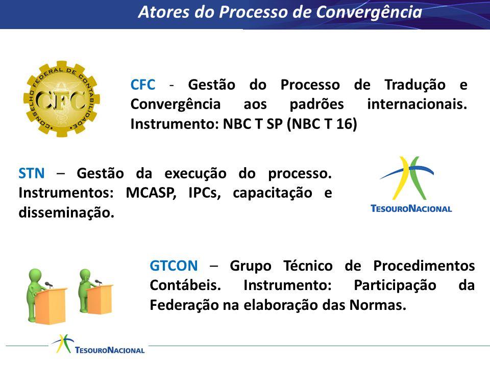 Atores do Processo de Convergência
