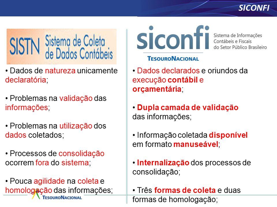 SICONFI Dados de natureza unicamente declaratória;