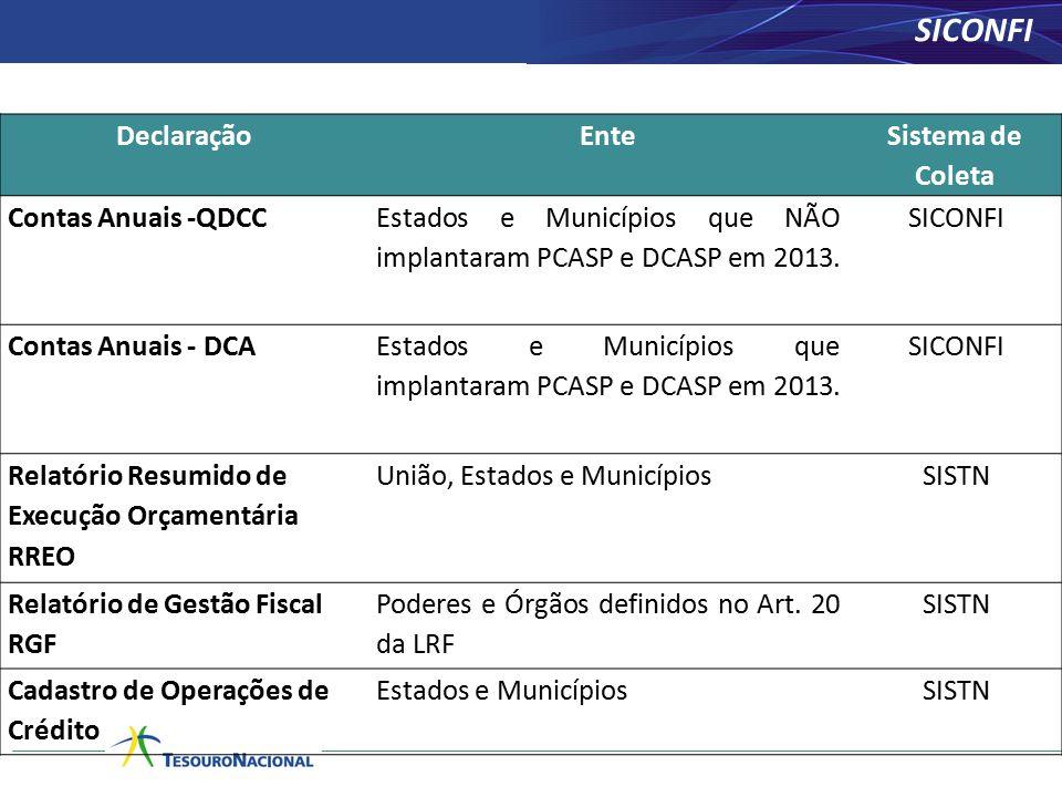 SICONFI Declaração Ente Sistema de Coleta Contas Anuais -QDCC