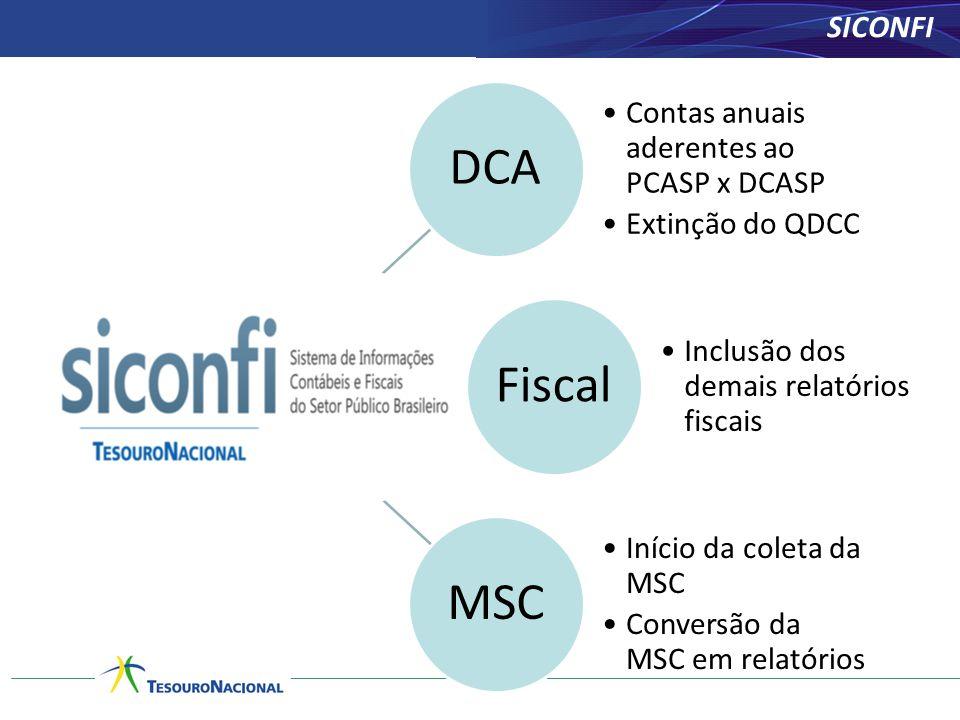 DCA Fiscal MSC SICONFI Contas anuais aderentes ao PCASP x DCASP