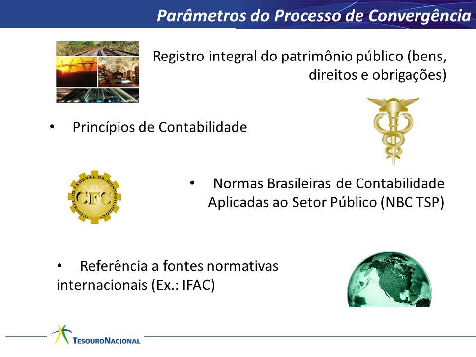 Parâmetros do Processo de Convergência