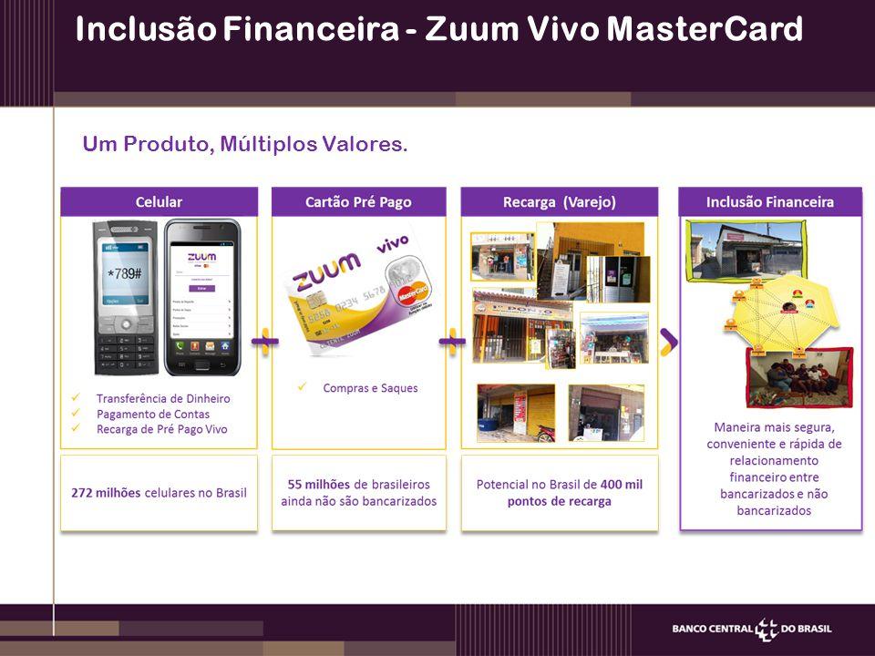 Inclusão Financeira - Zuum Vivo MasterCard