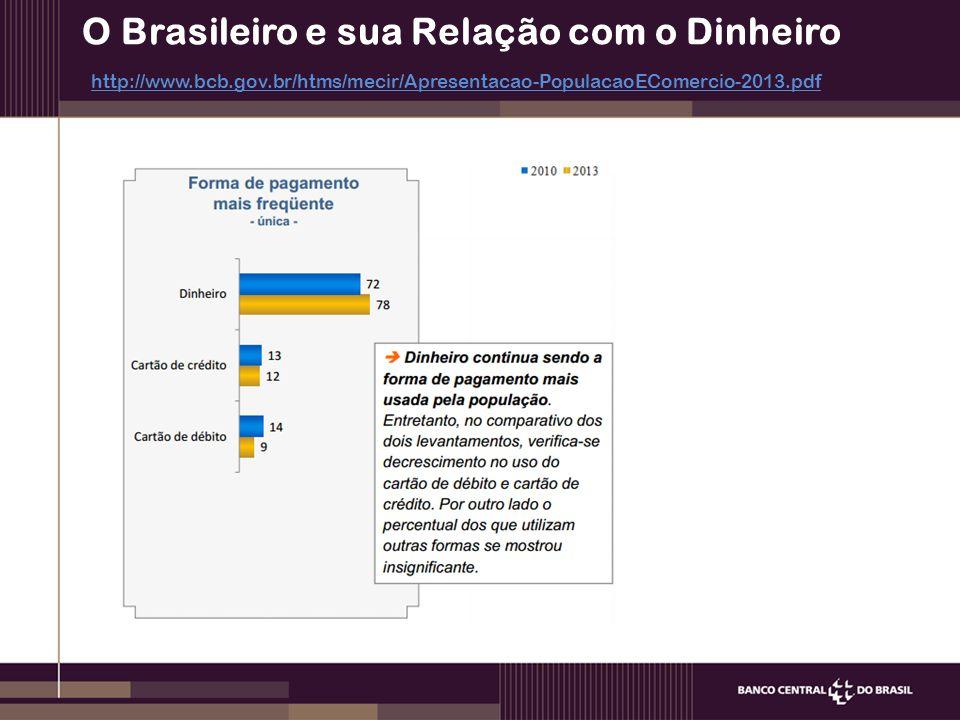 O Brasileiro e sua Relação com o Dinheiro http://www. bcb. gov