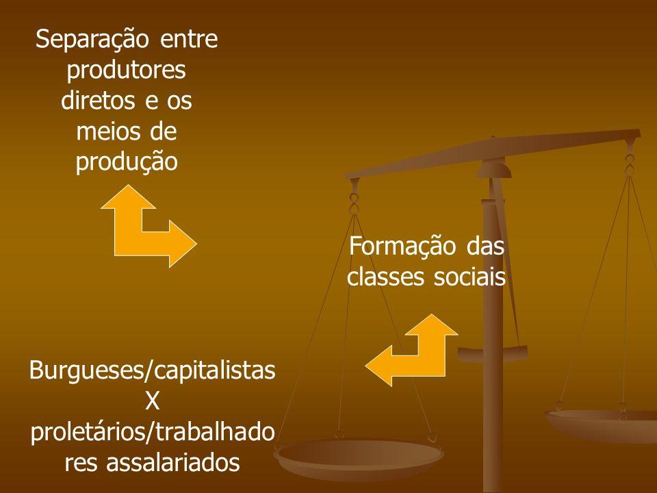 Separação entre produtores diretos e os meios de produção