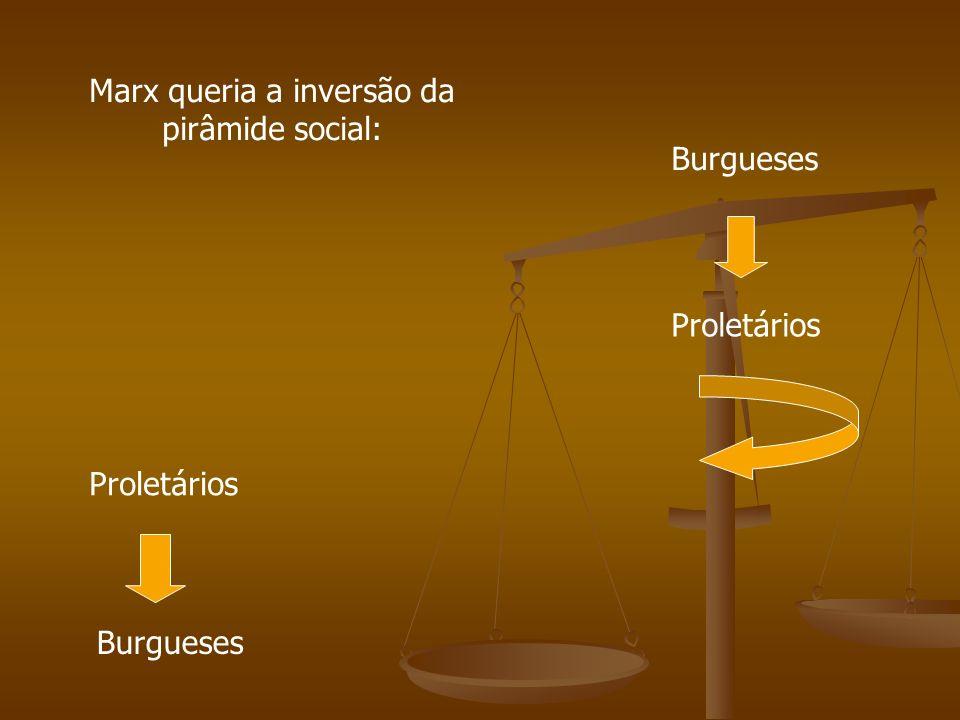 Marx queria a inversão da pirâmide social: