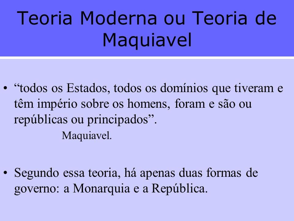 Teoria Moderna ou Teoria de Maquiavel