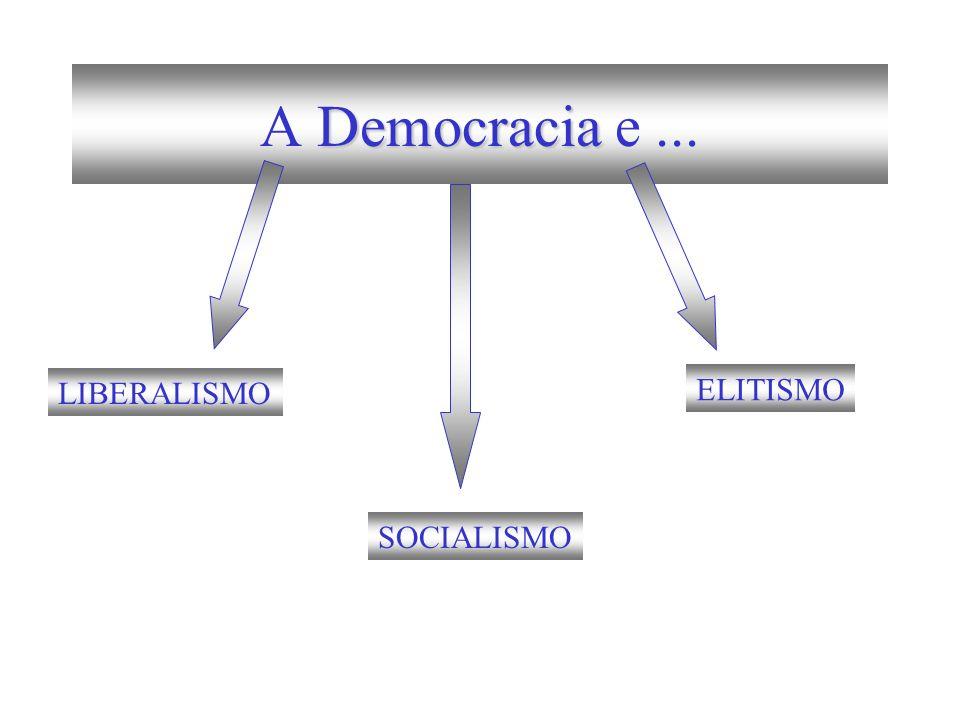 A Democracia e ... LIBERALISMO ELITISMO SOCIALISMO