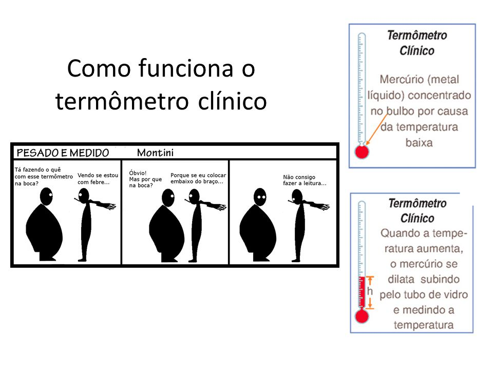Como funciona o termômetro clínico